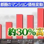 中古マンションの賢い購入術と仲介手数料30%カットの節約売却術セミナー(2)
